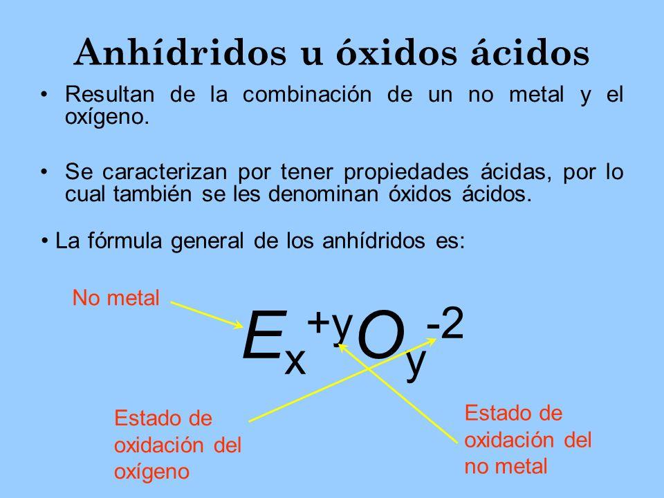 Anhídridos u óxidos ácidos Resultan de la combinación de un no metal y el oxígeno. Se caracterizan por tener propiedades ácidas, por lo cual también s