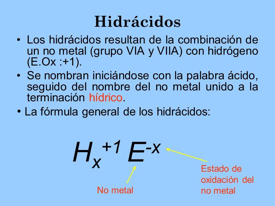 Hidrácidos Los hidrácidos resultan de la combinación de un no metal (grupo VIA y VIIA) con hidrógeno (E.Ox :+1). Se nombran iniciándose con la palabra