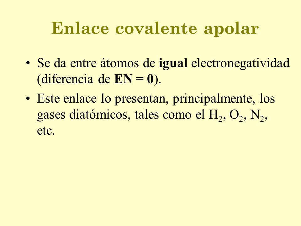 Enlace covalente apolar Se da entre átomos de igual electronegatividad (diferencia de EN = 0). Este enlace lo presentan, principalmente, los gases dia