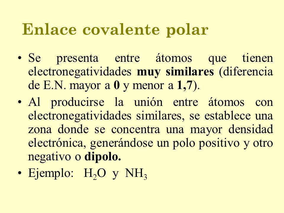 Enlace covalente polar Se presenta entre átomos que tienen electronegatividades muy similares (diferencia de E.N. mayor a 0 y menor a 1,7). Al produci
