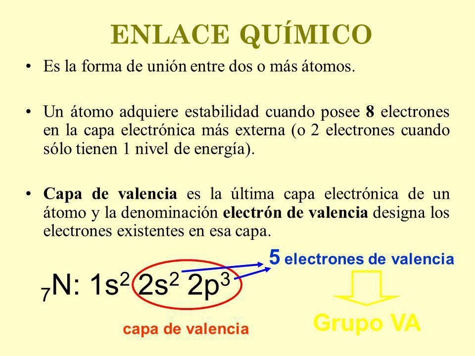 ENLACE QU Í MICO Es la forma de unión entre dos o más átomos. Un átomo adquiere estabilidad cuando posee 8 electrones en la capa electrónica más exter