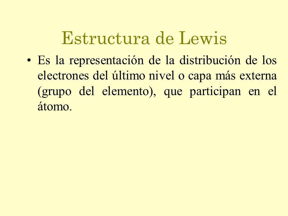 Estructura de Lewis Es la representación de la distribución de los electrones del último nivel o capa más externa (grupo del elemento), que participan