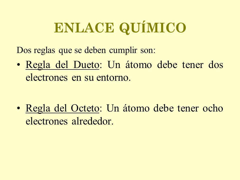 ENLACE QU Í MICO Dos reglas que se deben cumplir son: Regla del Dueto: Un átomo debe tener dos electrones en su entorno. Regla del Octeto: Un átomo de