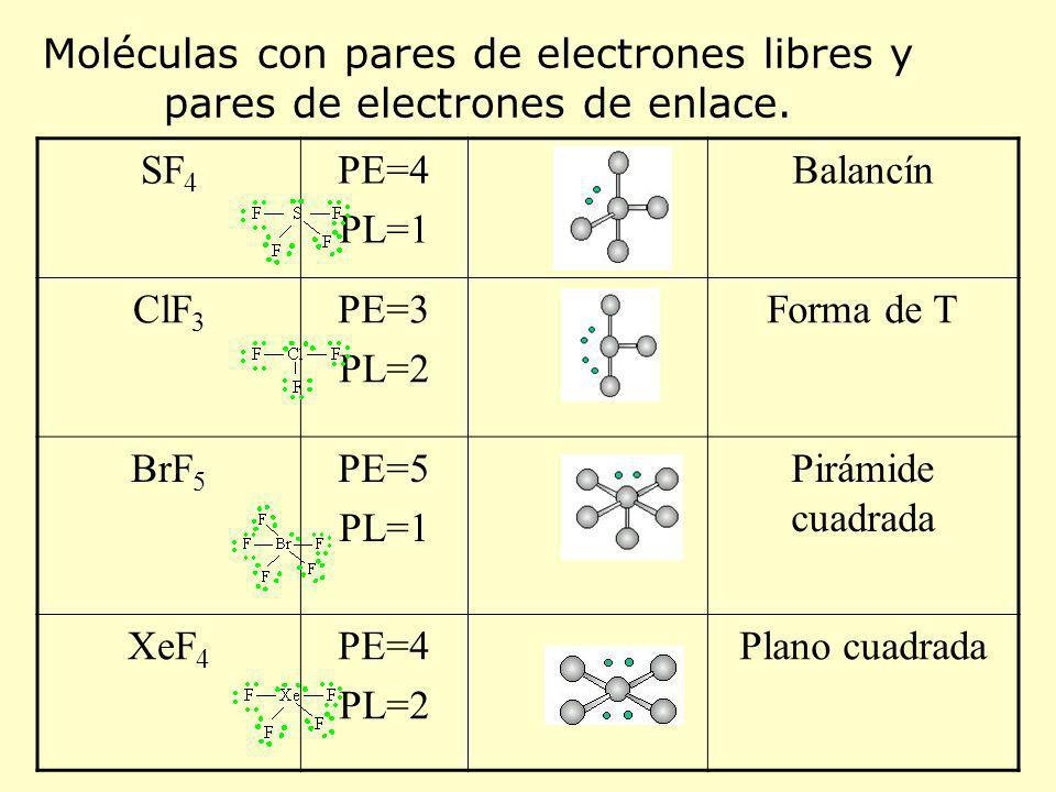 SF 4 PE=4 PL=1 Balancín ClF 3 PE=3 PL=2 Forma de T BrF 5 PE=5 PL=1 Pirámide cuadrada XeF 4 PE=4 PL=2 Plano cuadrada Moléculas con pares de electrones