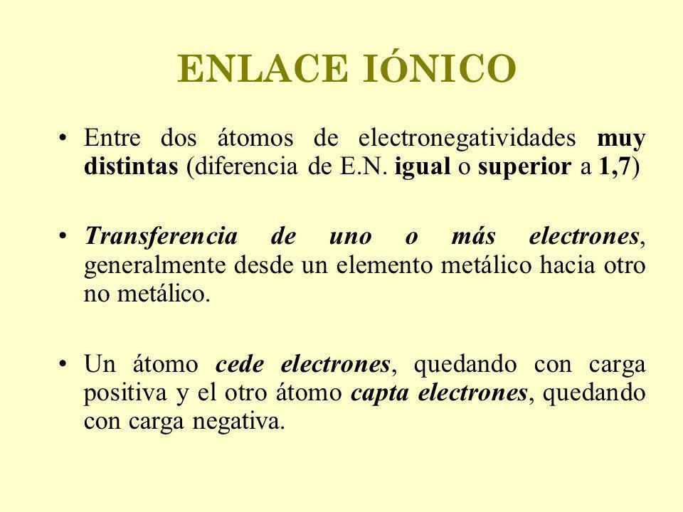 ENLACE I Ó NICO Entre dos átomos de electronegatividades muy distintas (diferencia de E.N. igual o superior a 1,7) Transferencia de uno o más electron