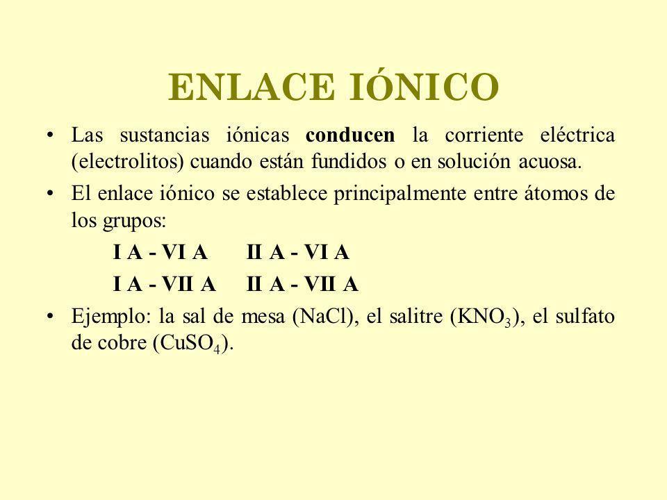 ENLACE I Ó NICO Las sustancias iónicas conducen la corriente eléctrica (electrolitos) cuando están fundidos o en solución acuosa. El enlace iónico se