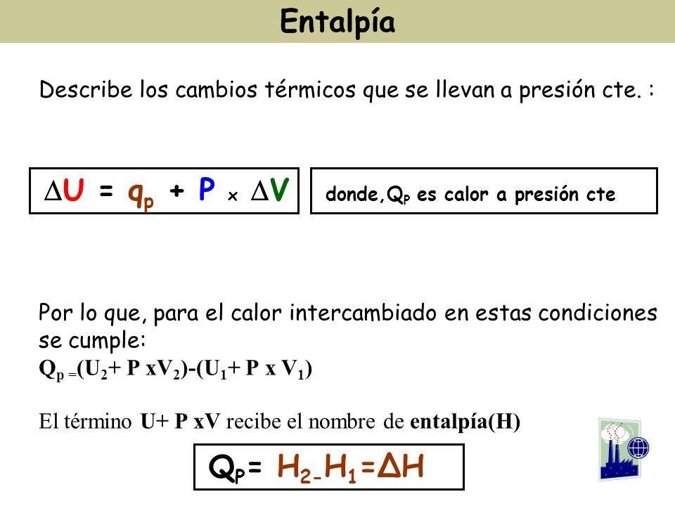 Describe los cambios térmicos que se llevan a presión cte. : Entalpía U = q p + P x V donde,Q P es calor a presión cte Por lo que, para el calor inter