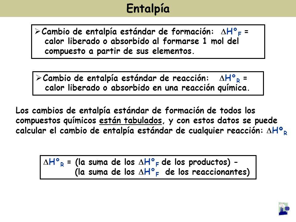 Cambio de entalpía estándar de formación: H° F = calor liberado o absorbido al formarse 1 mol del compuesto a partir de sus elementos. Cambio de ental