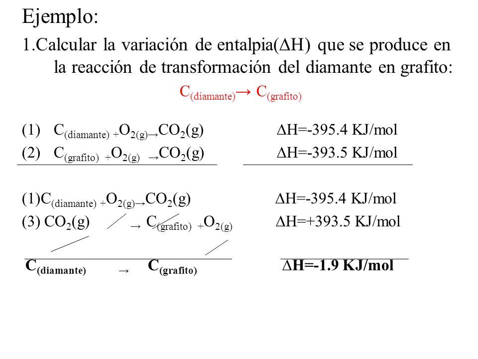 Ejemplo: 1.Calcular la variación de entalpia(H) que se produce en la reacción de transformación del diamante en grafito: C (diamante) C (grafito) (1)C