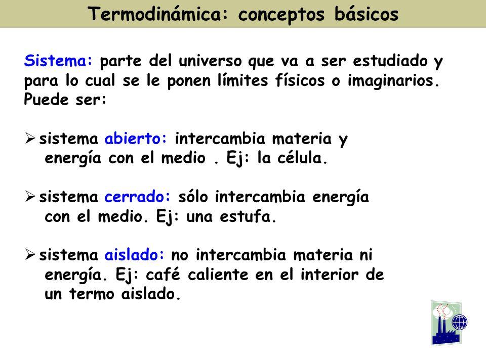 procesos isobáricos: se realizan a presión constante.