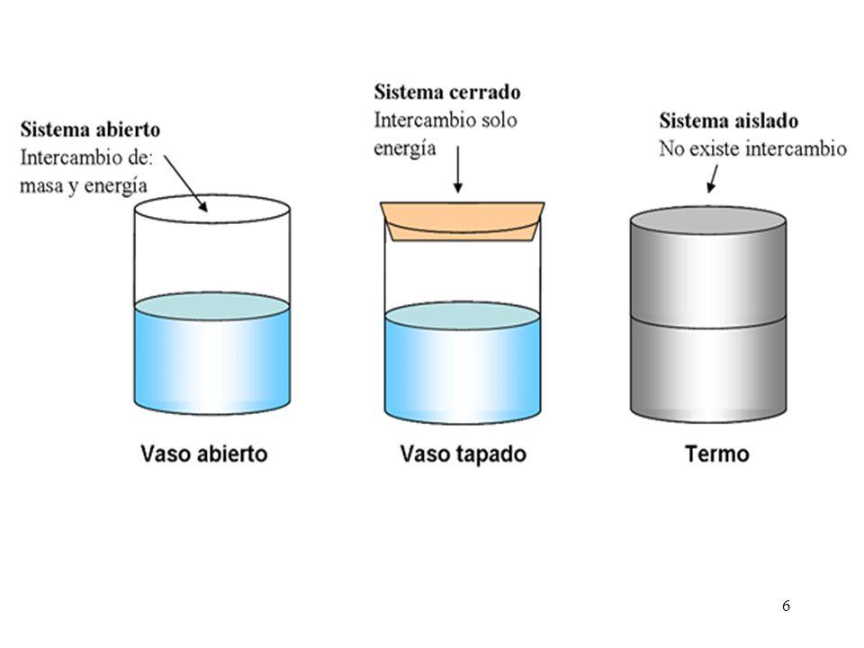 Procesos adiabáticos:No hay transferencia de calor pero si intercambio de trabajo entre el siStema y el entorno.