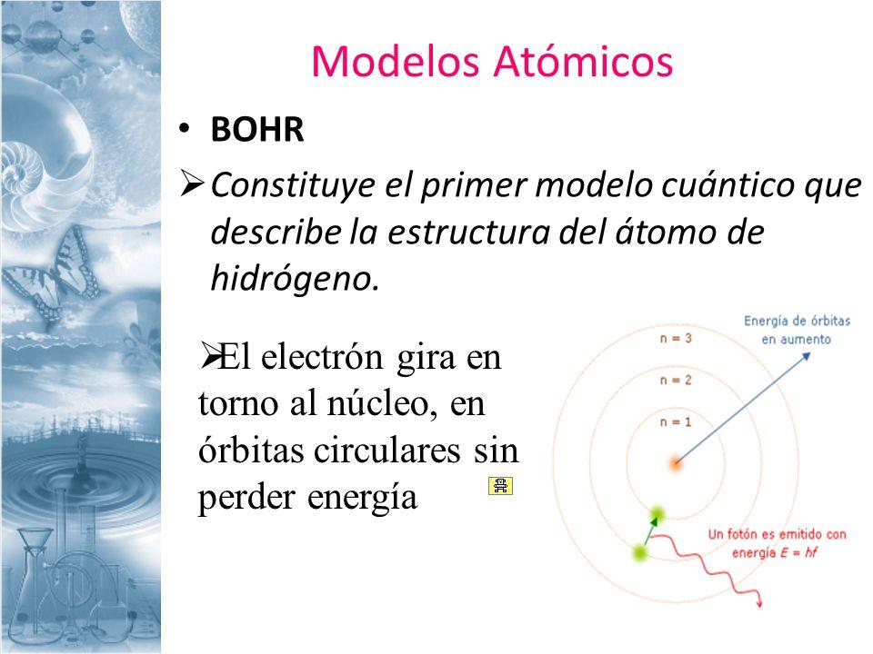 Modelos Atómicos BOHR Constituye el primer modelo cuántico que describe la estructura del átomo de hidrógeno. El electrón gira en torno al núcleo, en