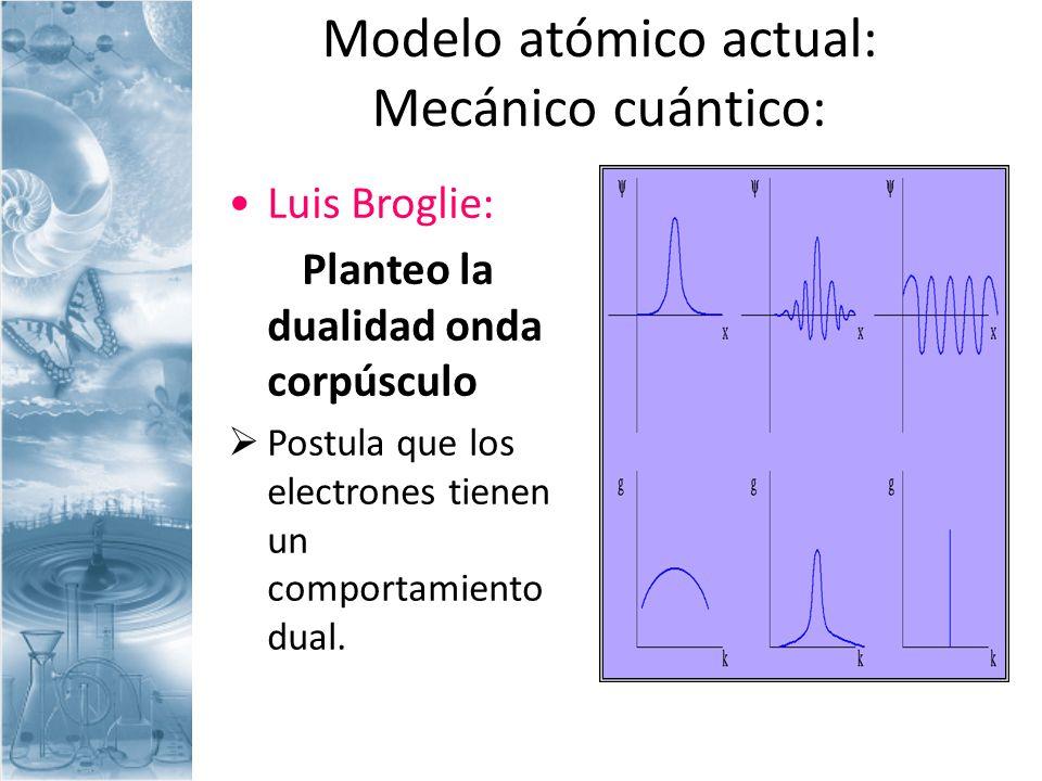 Modelo atómico actual: Mecánico cuántico: Luis Broglie: Planteo la dualidad onda corpúsculo Postula que los electrones tienen un comportamiento dual.