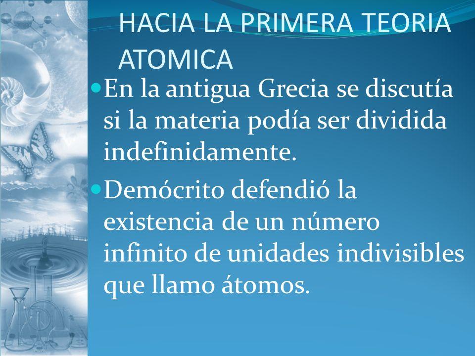 Modelos Atómicos Dalton Representa al átomo como un esfera compacta indivisible e indestructible.