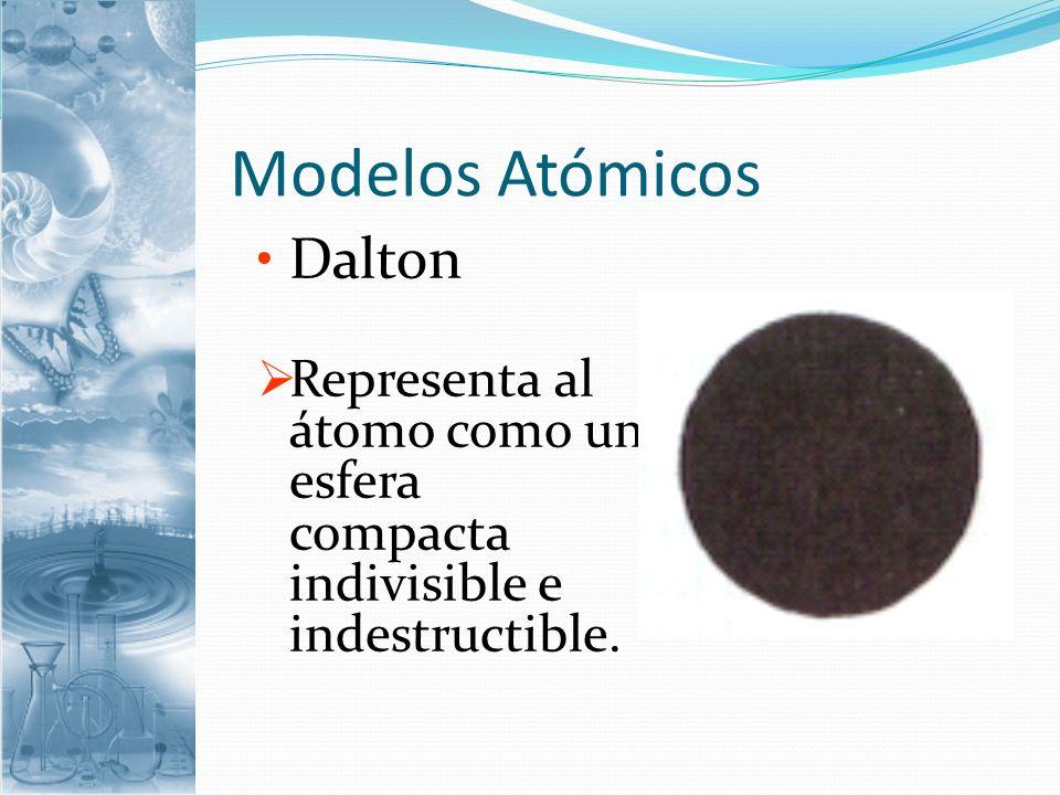 Postulados: Toda la materia está formada por partículas llamadas átomos.