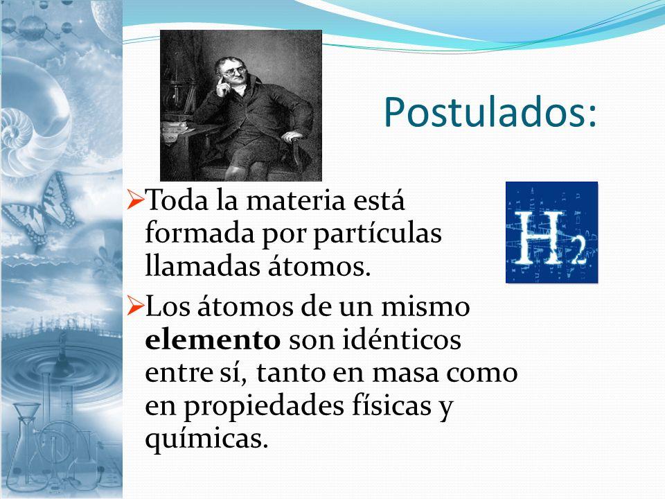 Postulados: Toda la materia está formada por partículas llamadas átomos. Los átomos de un mismo elemento son idénticos entre sí, tanto en masa como en