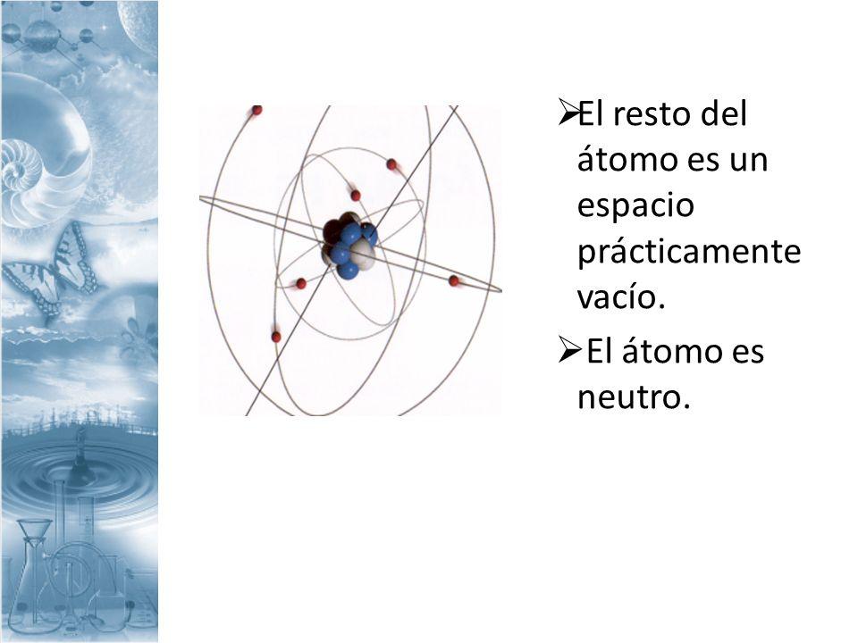 El resto del átomo es un espacio prácticamente vacío. El átomo es neutro.