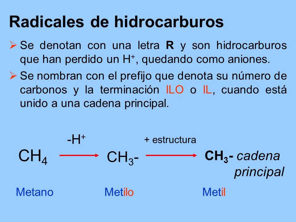 Radicales de hidrocarburos Se denotan con una letra R y son hidrocarburos que han perdido un H +, quedando como aniones. Se nombran con el prefijo que