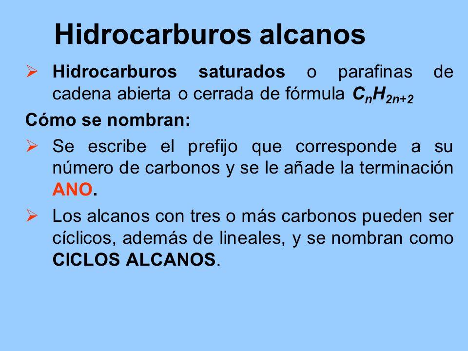 Hidrocarburos alcanos Hidrocarburos saturados o parafinas de cadena abierta o cerrada de fórmula C n H 2n+2 Cómo se nombran: Se escribe el prefijo que