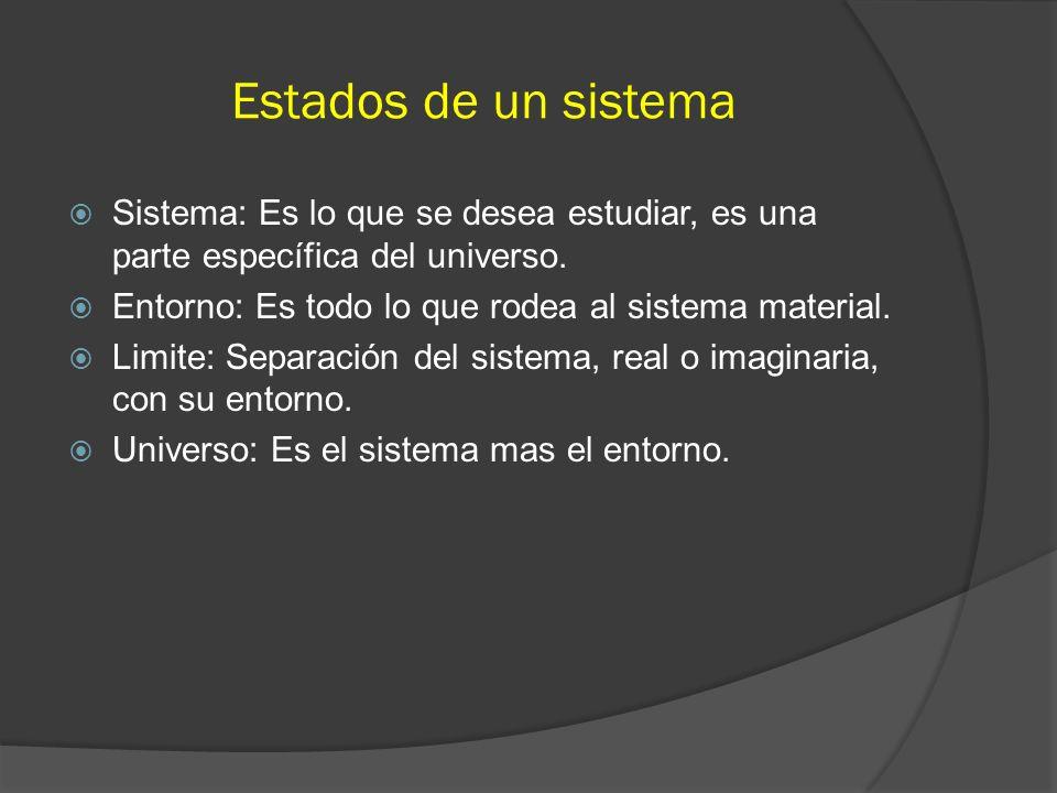 Estados de un sistema Sistema: Es lo que se desea estudiar, es una parte específica del universo. Entorno: Es todo lo que rodea al sistema material. L