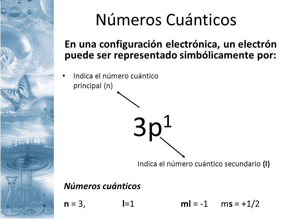 Números Cuánticos En una configuración electrónica, un electrón puede ser representado simbólicamente por: Indica el número cuántico principal (n) 3p