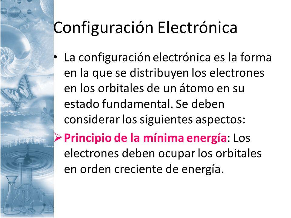 Configuración Electrónica La configuración electrónica es la forma en la que se distribuyen los electrones en los orbitales de un átomo en su estado f