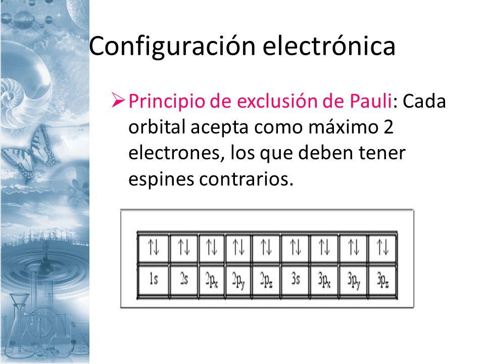 Configuración electrónica Principio de exclusión de Pauli: Cada orbital acepta como máximo 2 electrones, los que deben tener espines contrarios.