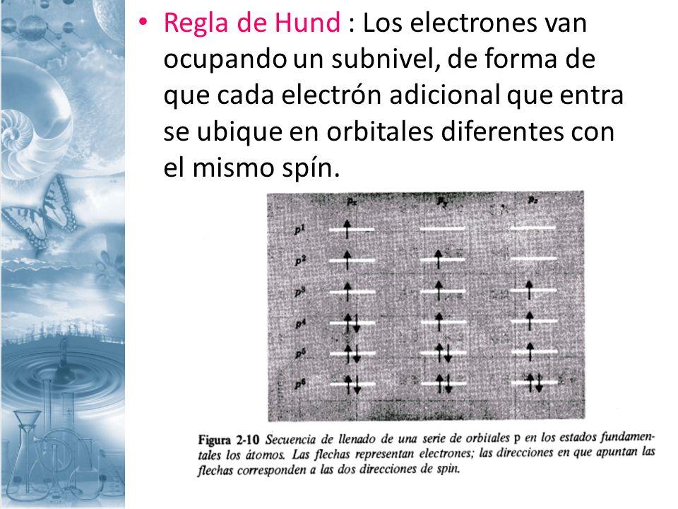 Regla de Hund : Los electrones van ocupando un subnivel, de forma de que cada electrón adicional que entra se ubique en orbitales diferentes con el mi