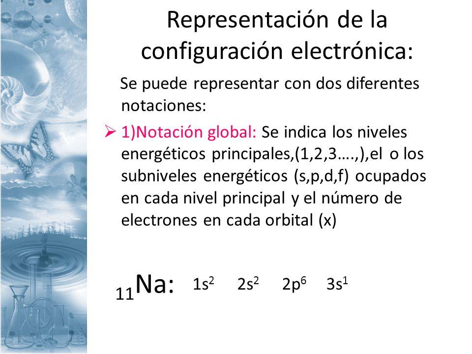Representación de la configuración electrónica: Se puede representar con dos diferentes notaciones: 1)Notación global: Se indica los niveles energétic