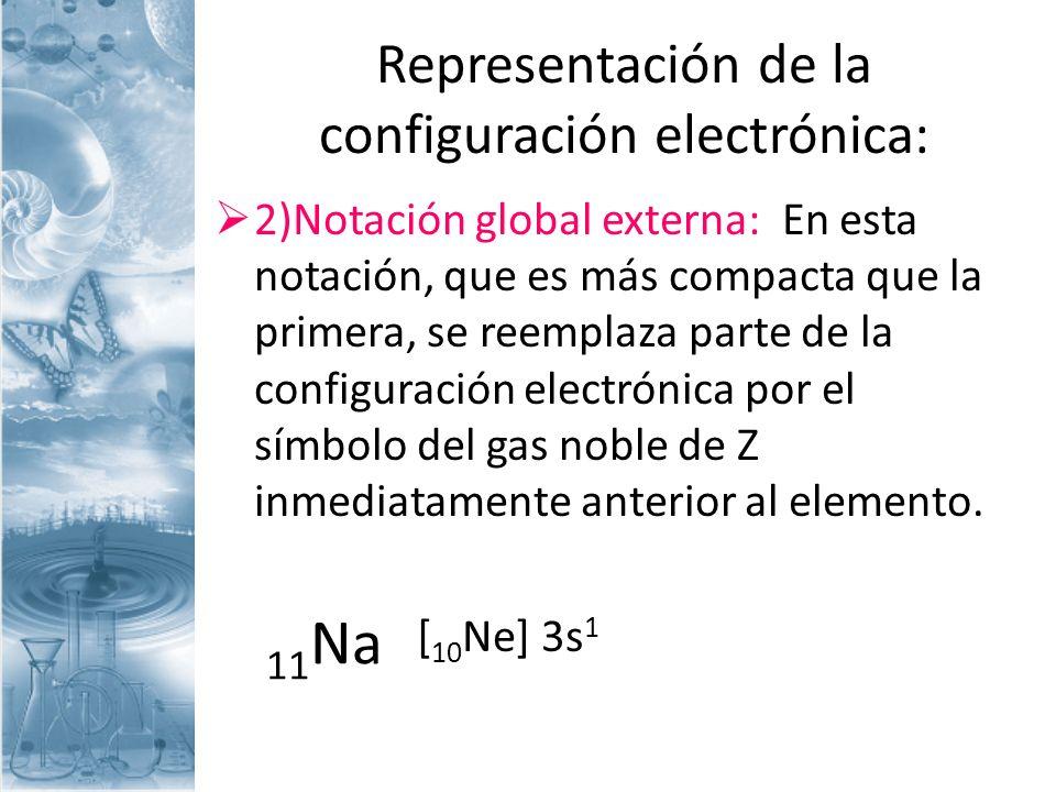 Representación de la configuración electrónica: 2)Notación global externa: En esta notación, que es más compacta que la primera, se reemplaza parte de