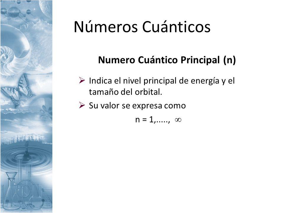 Números Cuánticos Nu Indica el nivel principal de energía y el tamaño del orbital. Su valor se expresa como n = 1,....., Numero Cuántico Principal (n)