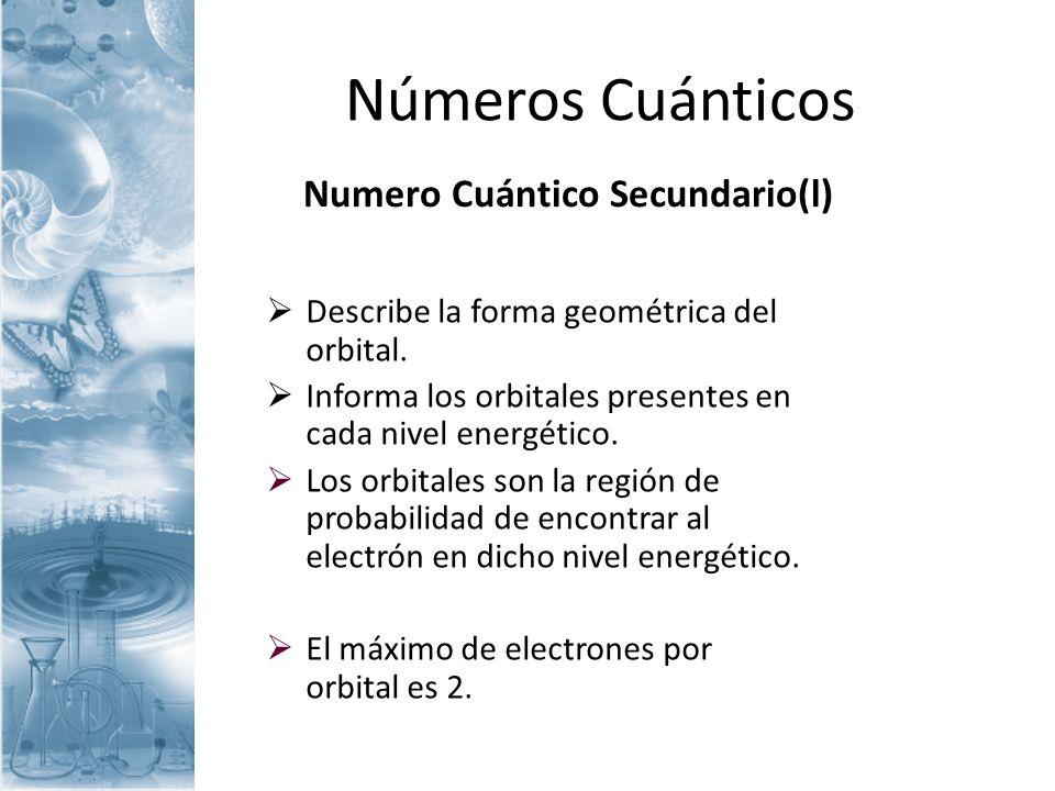 Números Cuánticos Numero Cuántico Secundario(l) Describe la forma geométrica del orbital. Informa los orbitales presentes en cada nivel energético. Lo