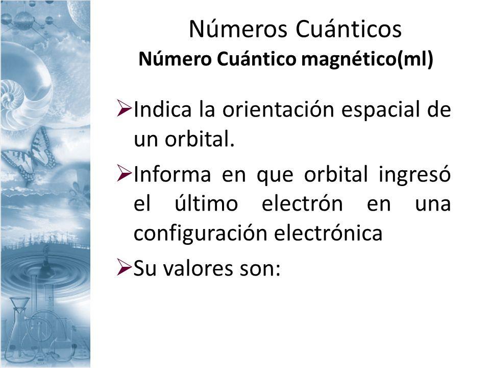 Números Cuánticos Valor de ml, según ingreso del último electrón al orbital: Número Cuántico magnético(ml) Orbital tipo s : 0 Orbital tipo p: -1 0+1 Orbital tipo d: -2 -1 0+1 +2 Orbital tipo f: -3 -2-1 0 +1 +2 +3