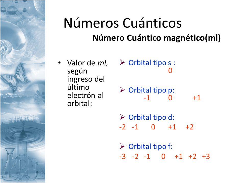 Números Cuánticos Valor de ml, según ingreso del último electrón al orbital: Número Cuántico magnético(ml) Orbital tipo s : 0 Orbital tipo p: -1 0+1 O