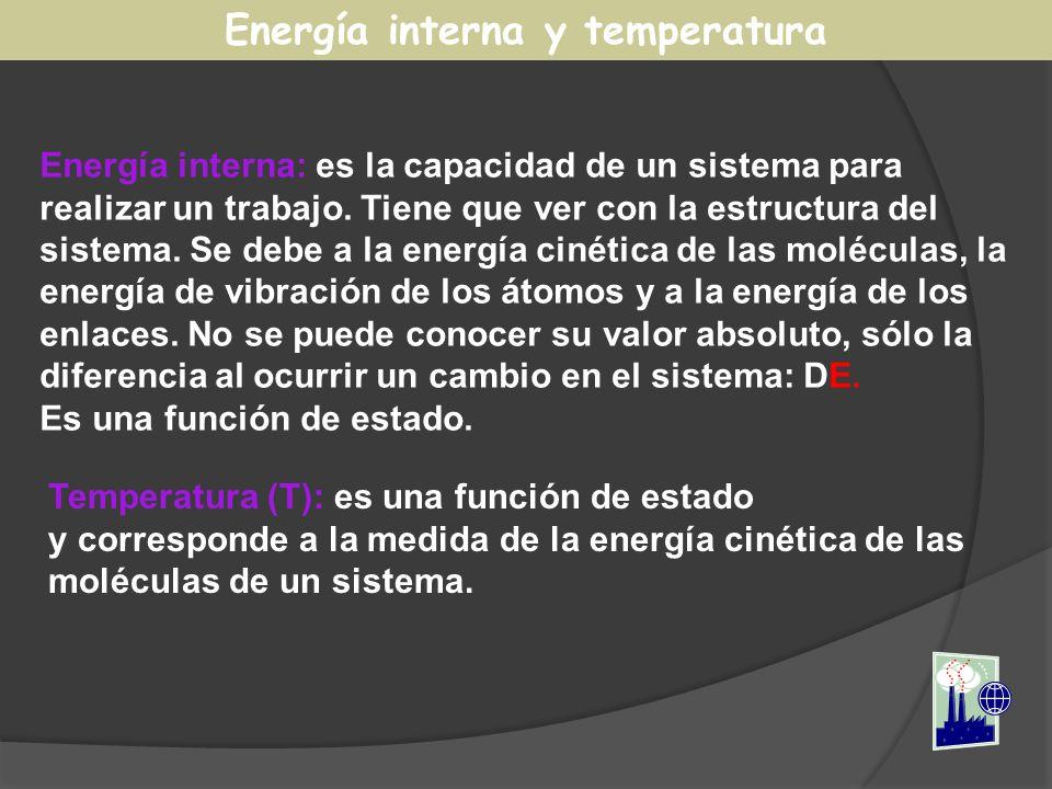 Energía interna y temperatura Energía interna: es la capacidad de un sistema para realizar un trabajo. Tiene que ver con la estructura del sistema. Se