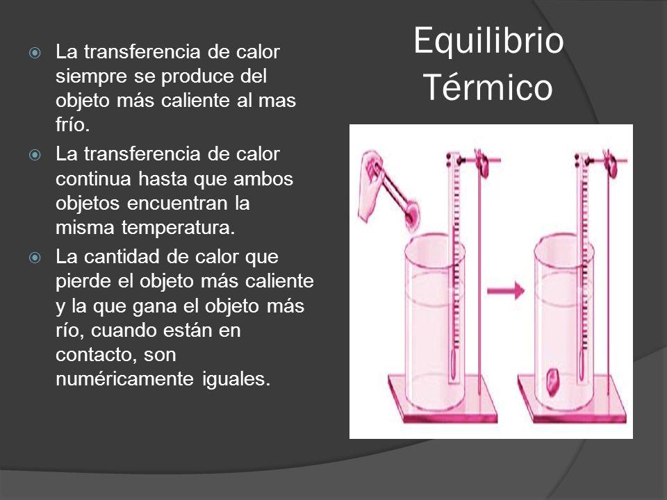 Equilibrio Térmico La transferencia de calor siempre se produce del objeto más caliente al mas frío. La transferencia de calor continua hasta que ambo