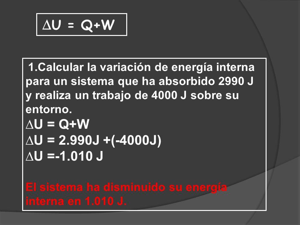 U = Q+W 1.Calcular la variación de energía interna para un sistema que ha absorbido 2990 J y realiza un trabajo de 4000 J sobre su entorno. U = Q+W U