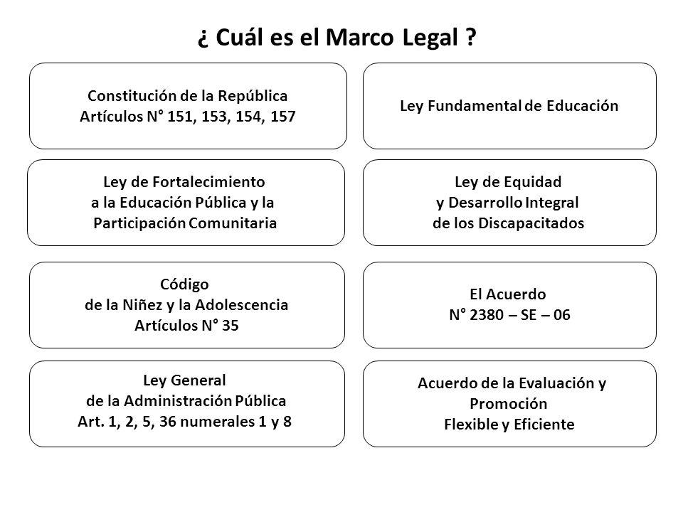 ¿ Cuál es el Marco Legal ? Constitución de la República Artículos N° 151, 153, 154, 157 Ley Fundamental de Educación Ley de Fortalecimiento a la Educa
