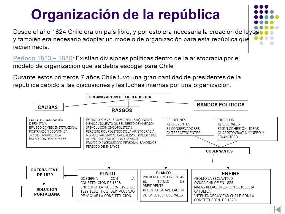 Organización de la república Desde el año 1824 Chile era un país libre, y por esto era necesaria la creación de leyes y también era necesario adoptar