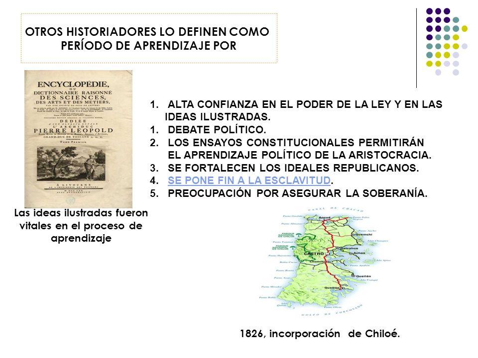 1.ALTA CONFIANZA EN EL PODER DE LA LEY Y EN LAS IDEAS ILUSTRADAS. 1.DEBATE POLÍTICO. 2.LOS ENSAYOS CONSTITUCIONALES PERMITIRÁN EL APRENDIZAJE POLÍTICO
