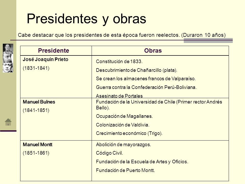 José Joaquín Prieto (1831-1841) PresidenteObras Presidentes y obras Constitución de 1833. Descubrimiento de Chañarcillo (plata). Se crean los almacene