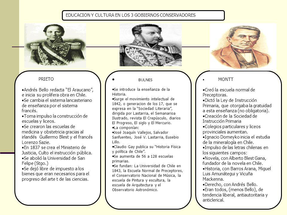 EDUCACION Y CULTURA EN LOS 3 GOBIERNOS CONSERVADORES PRIETO Andrés Bello redacta El Araucano, e inicia su prolifera obra en Chile. Se cambia el sistem