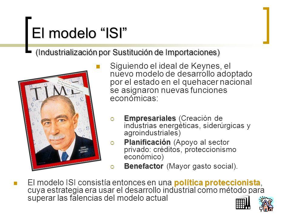 Siguiendo el ideal de Keynes, el nuevo modelo de desarrollo adoptado por el estado en el quehacer nacional se asignaron nuevas funciones económicas: Empresariales Empresariales (Creación de industrias energéticas, siderúrgicas y agroindustriales) Planificación Planificación (Apoyo al sector privado: créditos, proteccionismo económico) Benefactor Benefactor (Mayor gasto social).