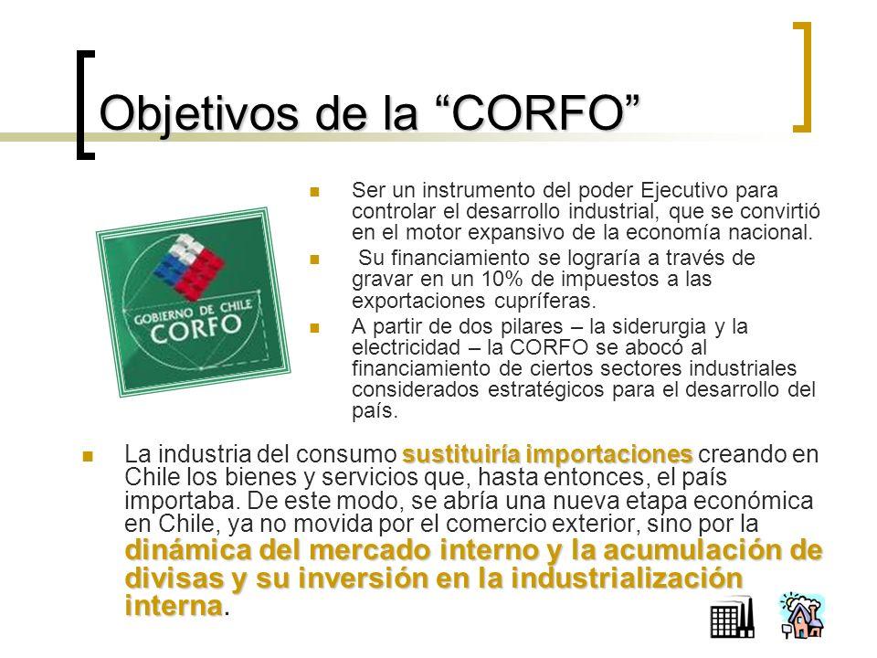 Objetivos de la CORFO Ser un instrumento del poder Ejecutivo para controlar el desarrollo industrial, que se convirtió en el motor expansivo de la economía nacional.