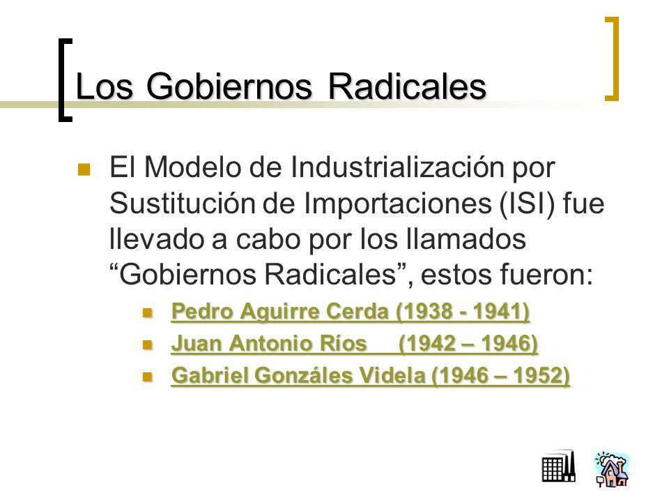 Los Gobiernos Radicales El Modelo de Industrialización por Sustitución de Importaciones (ISI) fue llevado a cabo por los llamados Gobiernos Radicales, estos fueron: Pedro Aguirre Cerda (1938 - 1941) Pedro Aguirre Cerda (1938 - 1941) Pedro Aguirre Cerda (1938 - 1941) Pedro Aguirre Cerda (1938 - 1941) Juan Antonio Ríos (1942 – 1946) Juan Antonio Ríos (1942 – 1946) Juan Antonio Ríos (1942 – 1946) Juan Antonio Ríos (1942 – 1946) Gabriel Gonzáles Videla (1946 – 1952) Gabriel Gonzáles Videla (1946 – 1952) Gabriel Gonzáles Videla (1946 – 1952) Gabriel Gonzáles Videla (1946 – 1952)