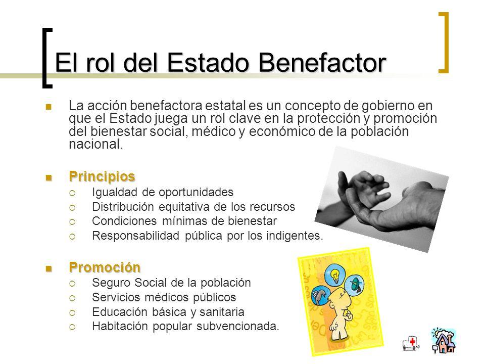 El rol del Estado Benefactor La acción benefactora estatal es un concepto de gobierno en que el Estado juega un rol clave en la protección y promoción del bienestar social, médico y económico de la población nacional.