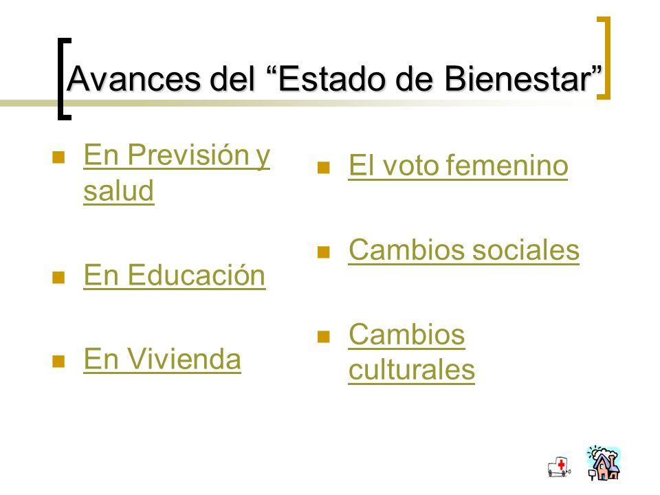 Avances del Estado de Bienestar El voto femenino Cambios sociales Cambios culturales Cambios culturales En Previsión y salud En Previsión y salud En Educación En Vivienda