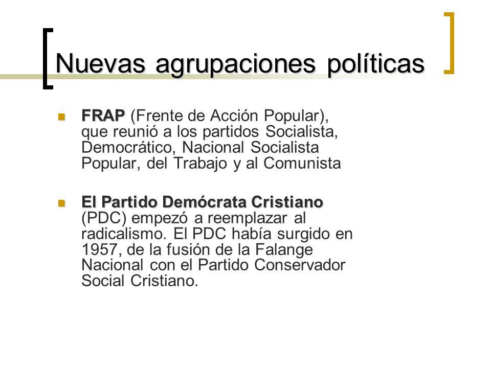 Nuevas agrupaciones políticas FRAP FRAP (Frente de Acción Popular), que reunió a los partidos Socialista, Democrático, Nacional Socialista Popular, del Trabajo y al Comunista El Partido Demócrata Cristiano El Partido Demócrata Cristiano (PDC) empezó a reemplazar al radicalismo.