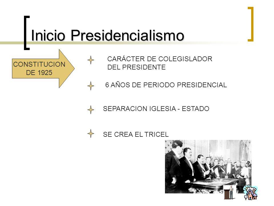 CONSTITUCION DE 1925 CARÁCTER DE COLEGISLADOR DEL PRESIDENTE 6 AÑOS DE PERIODO PRESIDENCIAL SEPARACION IGLESIA - ESTADO SE CREA EL TRICEL Inicio Presidencialismo