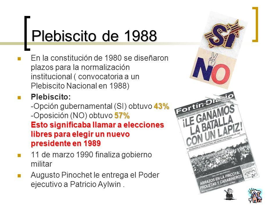 Plebiscito de 1988 En la constitución de 1980 se diseñaron plazos para la normalización institucional ( convocatoria a un Plebiscito Nacional en 1988) 43% 57% Esto significaba llamar a elecciones libres para elegir un nuevo presidente en 1989 Plebiscito: -Opción gubernamental (SI) obtuvo 43% -Oposición (NO) obtuvo 57% Esto significaba llamar a elecciones libres para elegir un nuevo presidente en 1989 11 de marzo 1990 finaliza gobierno militar Augusto Pinochet le entrega el Poder ejecutivo a Patricio Aylwin.